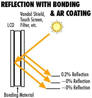 optical material